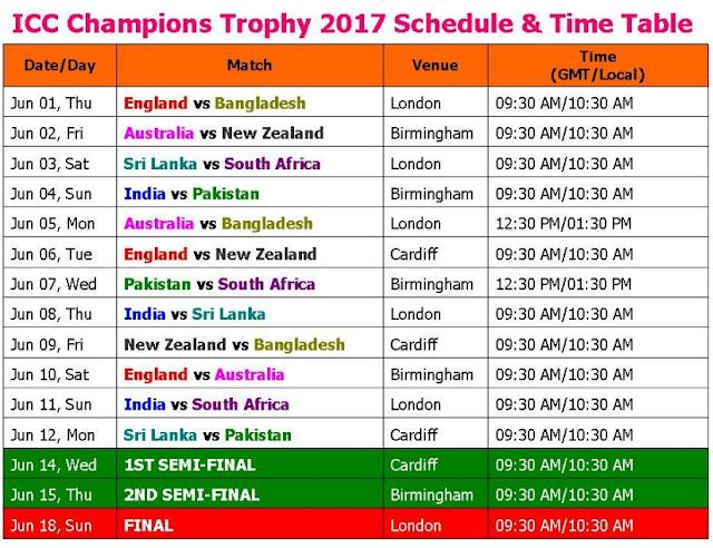 Icc Champions Trophy 2017 Schedule, Fixture, Venue, Stadiums
