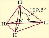 bentuk ion NH4