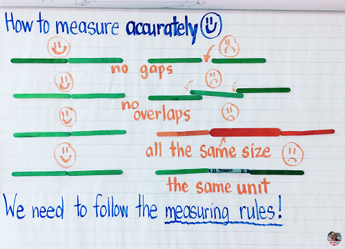 measurement anchor chart to show how to properly measure length and width