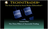 trading course review -TechniTrader