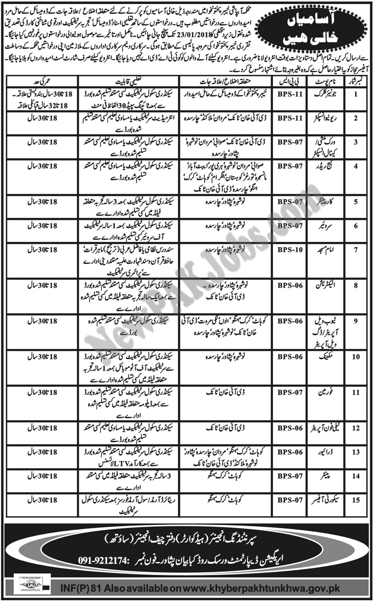 Junior Clerk, Revenue Inspector and other 85 jobs in KPK