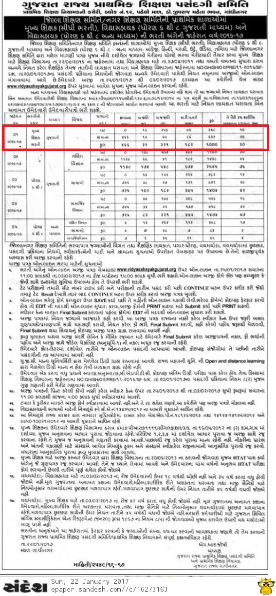 Gujarat State Primary Education Selection Board GSEB HTAT(1000) And Vidyasahayak 6 to 8 Recruitment
