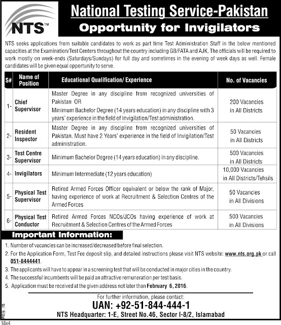 Jobs in NTS for Invigilators Staff in Pakistan