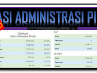 Unduh Aplikasi Administrasi BSM/PIP lengkap Terbaru
