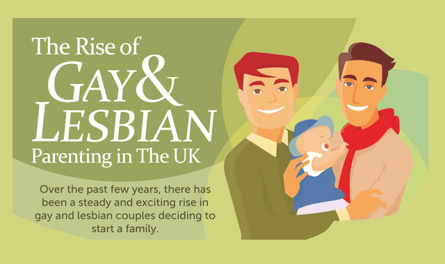 Image: The Rise Of Gay and Lesbian Parenting In The UK
