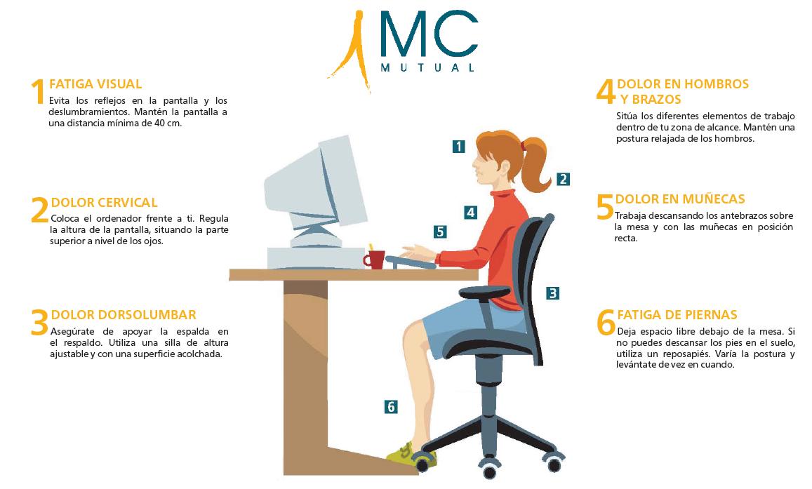 Prevenci n de riesgos laborales como estar en forma for Prevencion de riesgos laborales en la oficina