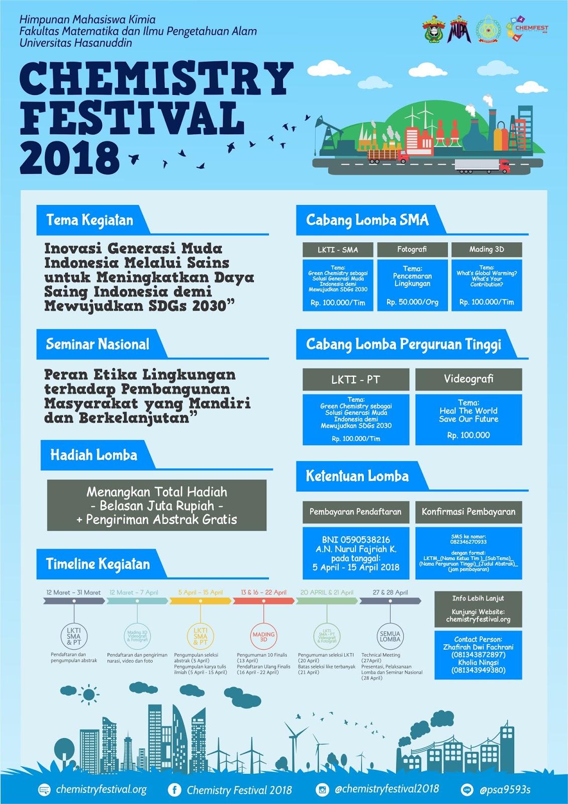 Info - Chemistry Festival 2018