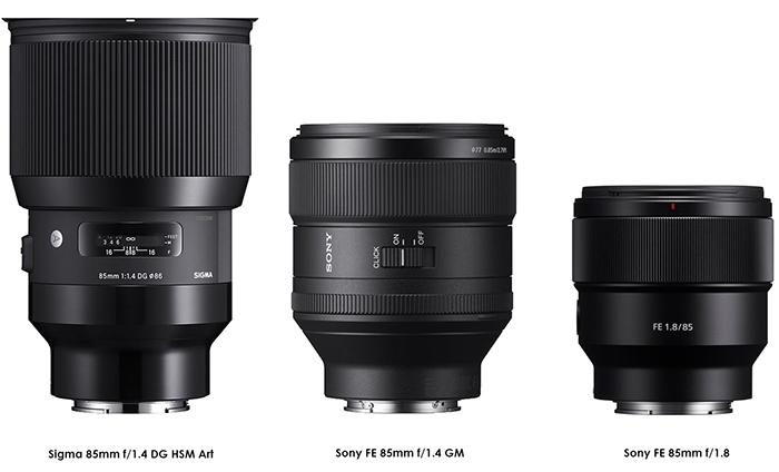 Сравнение габаритов объективов 85 мм от Sigma и Sony