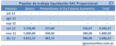 SAC proporcional