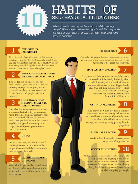 Habits of Alpha Male Leaders.