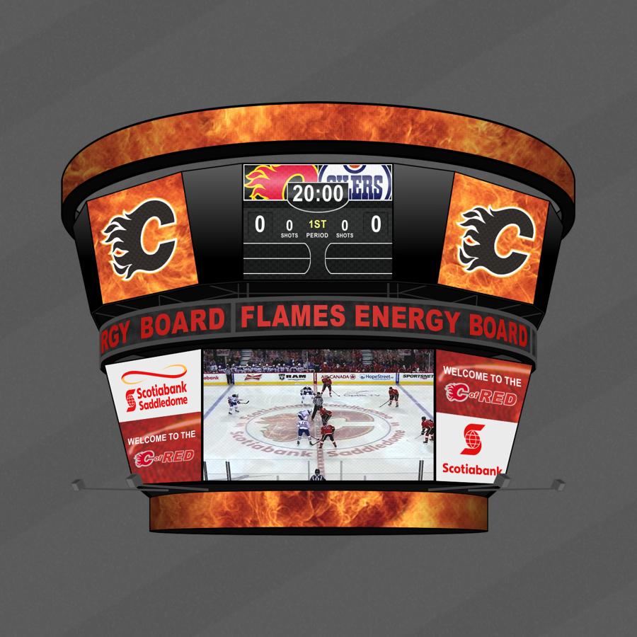 Calgary Flames 2006 Present Ff Scoreboards