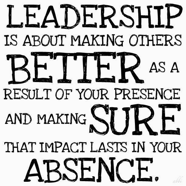 Inspiring Motivational Quotes on Leadership | Famous ...