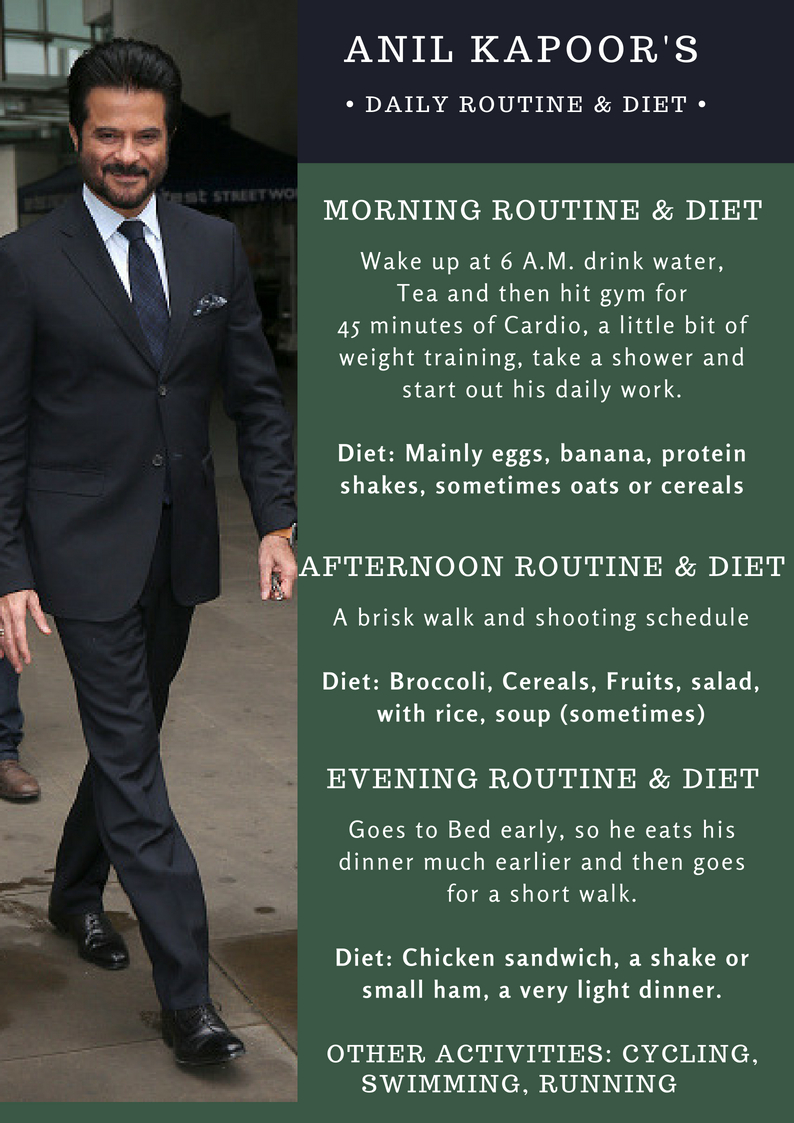 Anil Kapoor Daily Routine and Diet Infographic
