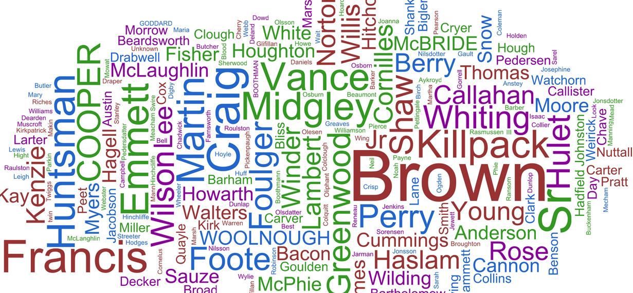 Genealogy Name Cloud from FrySauceandGrits.com