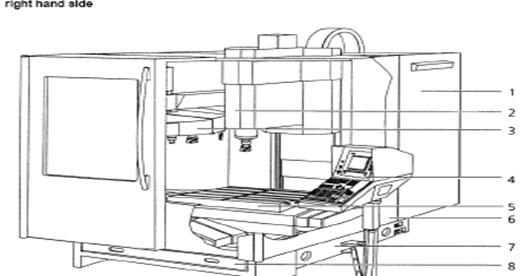 belajar tanpa henti: DASAR DASAR CNC