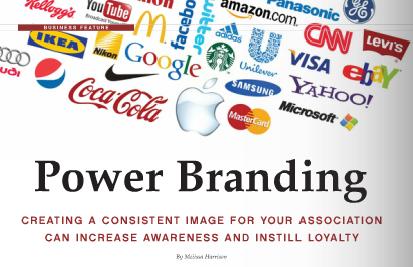 Konsep, Fungsi, Dan Tipe Brand Association