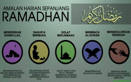 awal puasa ramadhan 2018