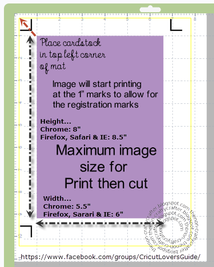 Cricut Print And Cut Size : cricut, print, Handbooks, Design, Space, Image, Codes:, CRICUT:, Print, Maximum