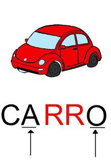 Cartaz sílaba complexa carro