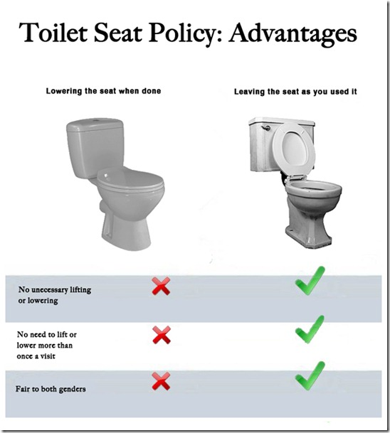 Not Putting The Toilet Seat Down Is No Reason To Hit