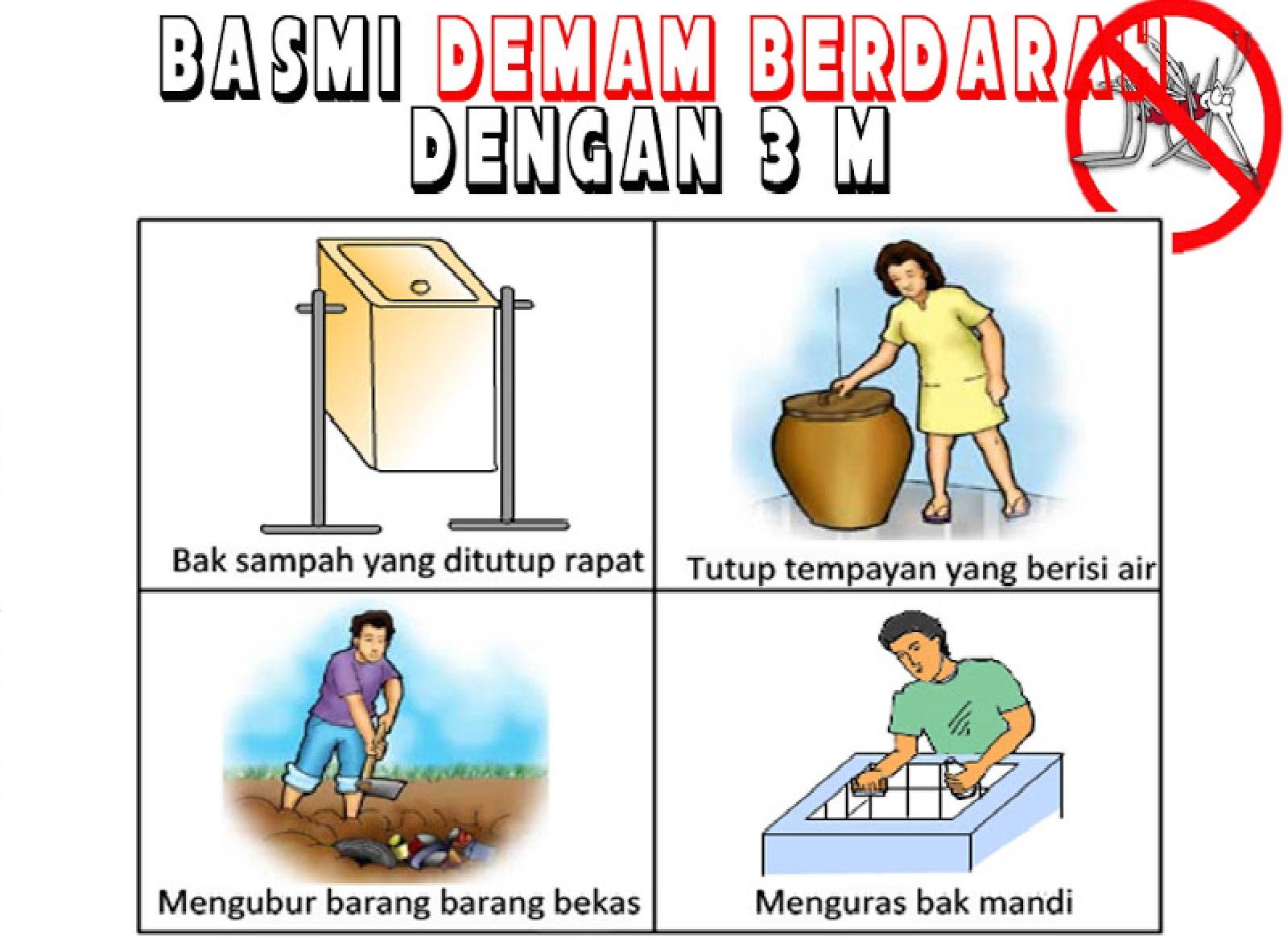 20+ Ide Cara Mengatasi Demam Berdarah Adalah - Anna K ...