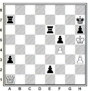 Posición de la partida de ajedrez Biglova - Strandstrem (URSS, 1953)