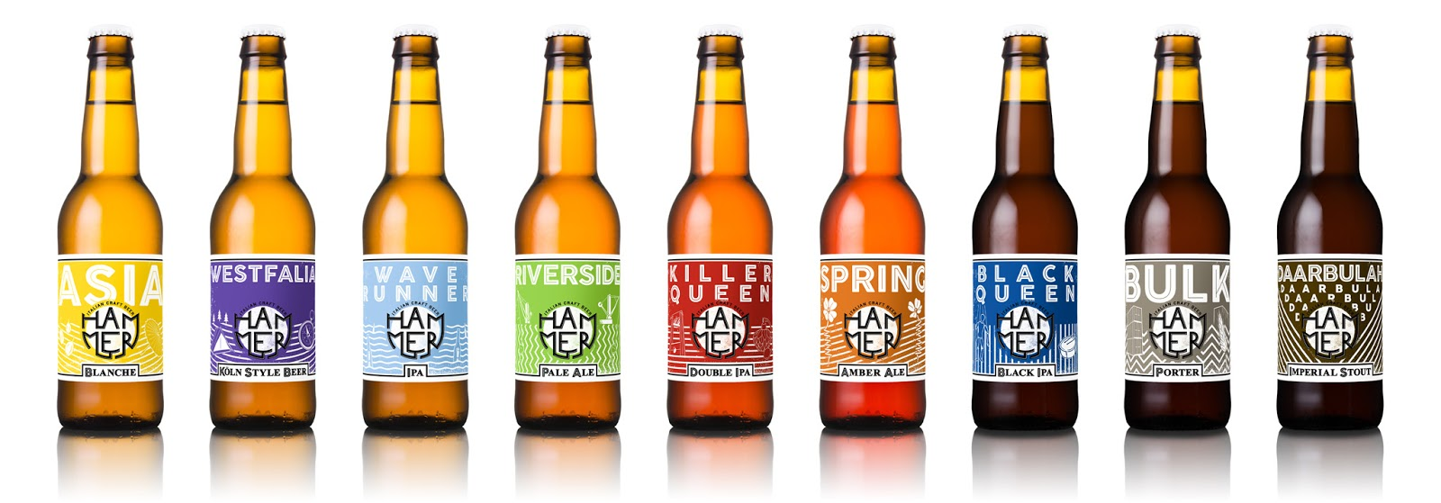 Craft Beer In Wales