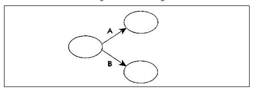 gestion de projet pdf ofppt