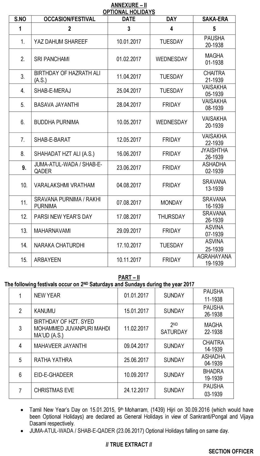 Telangana State Govt  Holidays List 2017 Telangana Govt General Public Optional Holidays