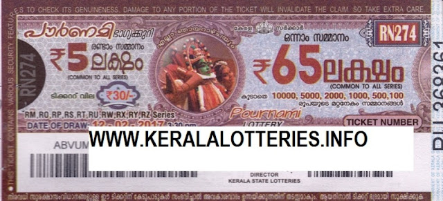 Full Result of Kerala lottery Pournami_RN-231