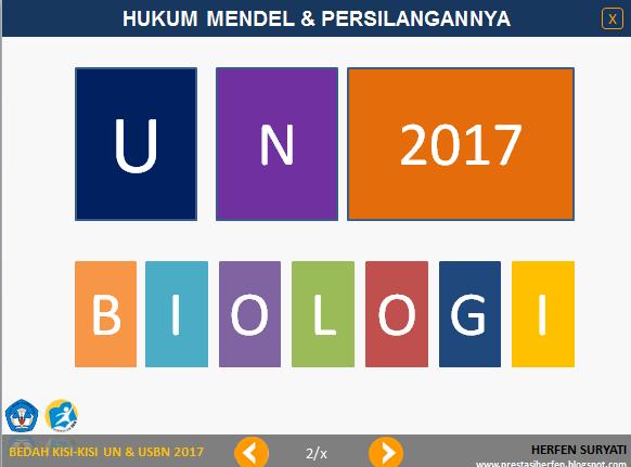Catatan Prestasi Guru Biologi Bedah Kisi Kisi Un Amp Usbn Biologi 2017