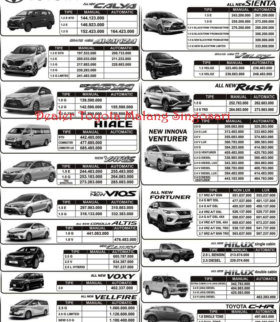 Daftar Harga Mobil Toyota Malang