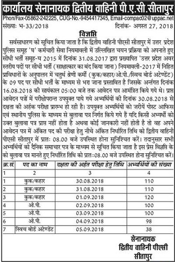 UP Police Group D MTS Recruitment 2018 Safaiwala Cook 3,000 Bharti News