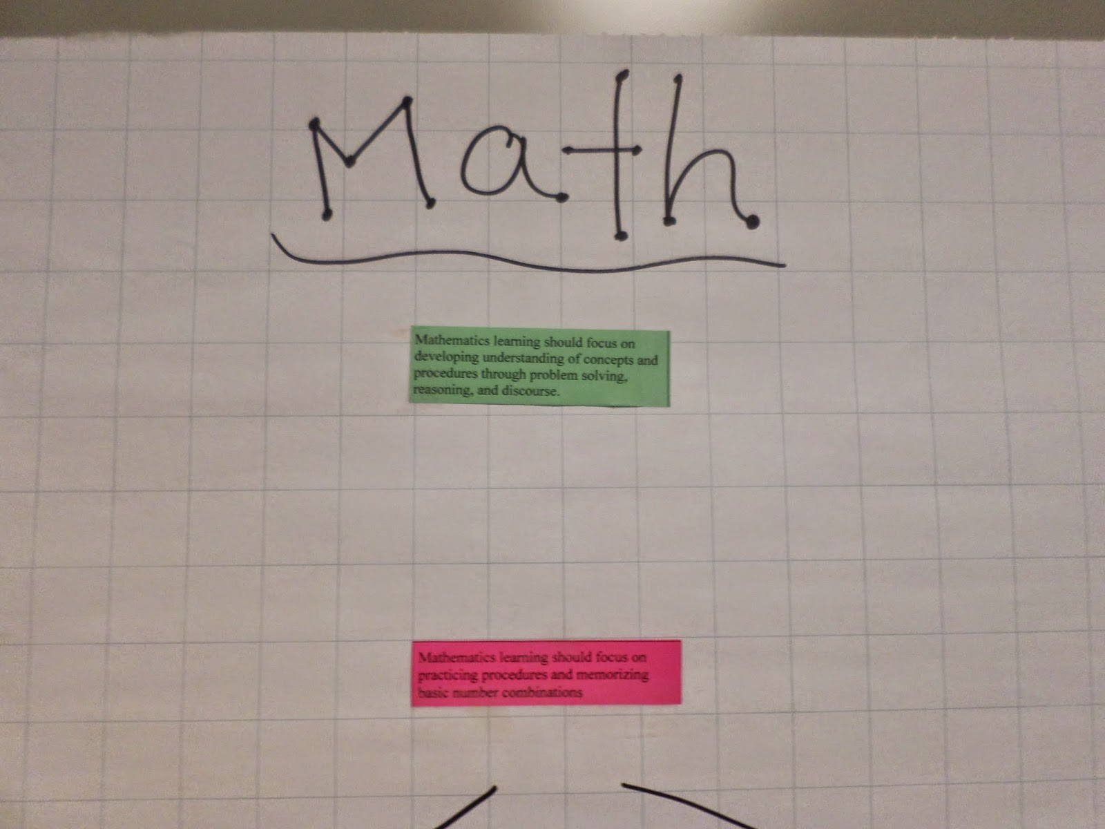 Math Love Common Core Workshop Resources