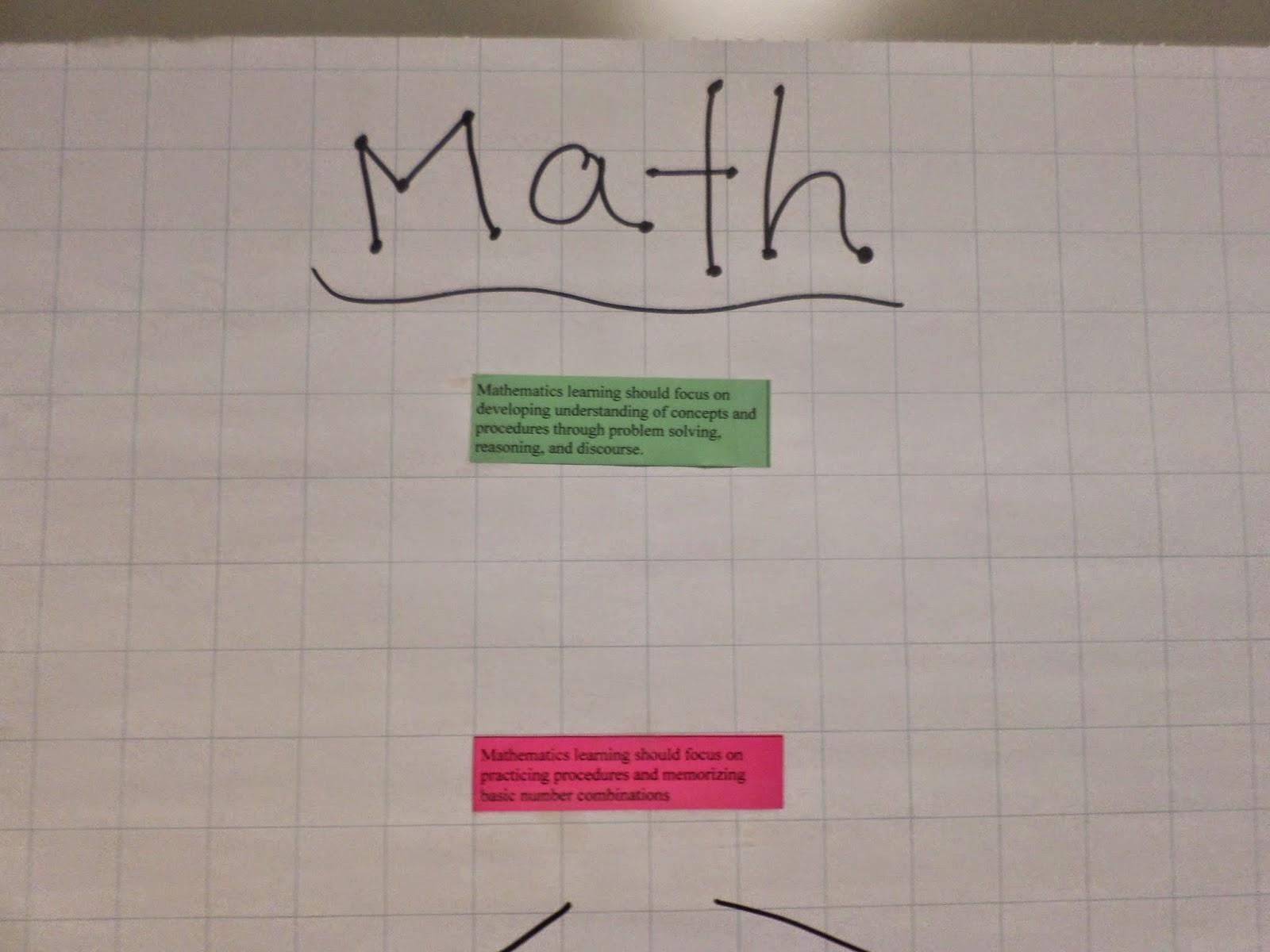 Math Love Common Core Workshop Resources
