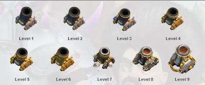 Update Biaya dan Lama Upgrade Mortar Level 1 - 9