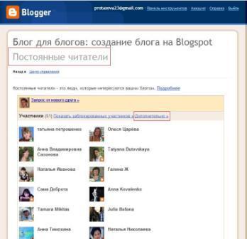 Список всех постоянных читателей, которых интересует Ваш блог