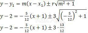 Persamaan garis singgung lingkaran dengan gradien m