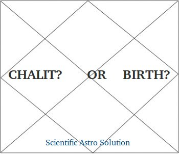 How to interpret chalit chart for predictions