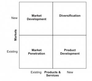Substantive growth and limited growth strategies