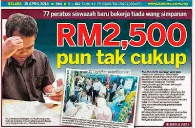 Pekerjaan Gaji Murah Di Malaysia