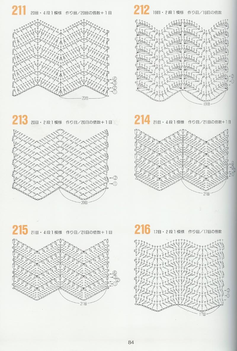 PATRONES GRATIS DE CROCHET: Patrón gratis de muestras de punto zig ...