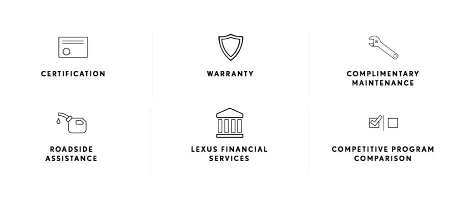 Certified Pre Owned Lexus Spokane >> Larry H. Miller Lexus Spokane: What is L/Certified by Lexus?