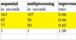 Path: QuantLib-Python: Multiprocessing Method Wrapper