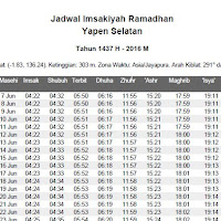 Download Jadwal Puasa Imsakiyah Ramadhan Serui Yapen Selatan Tahun 2016