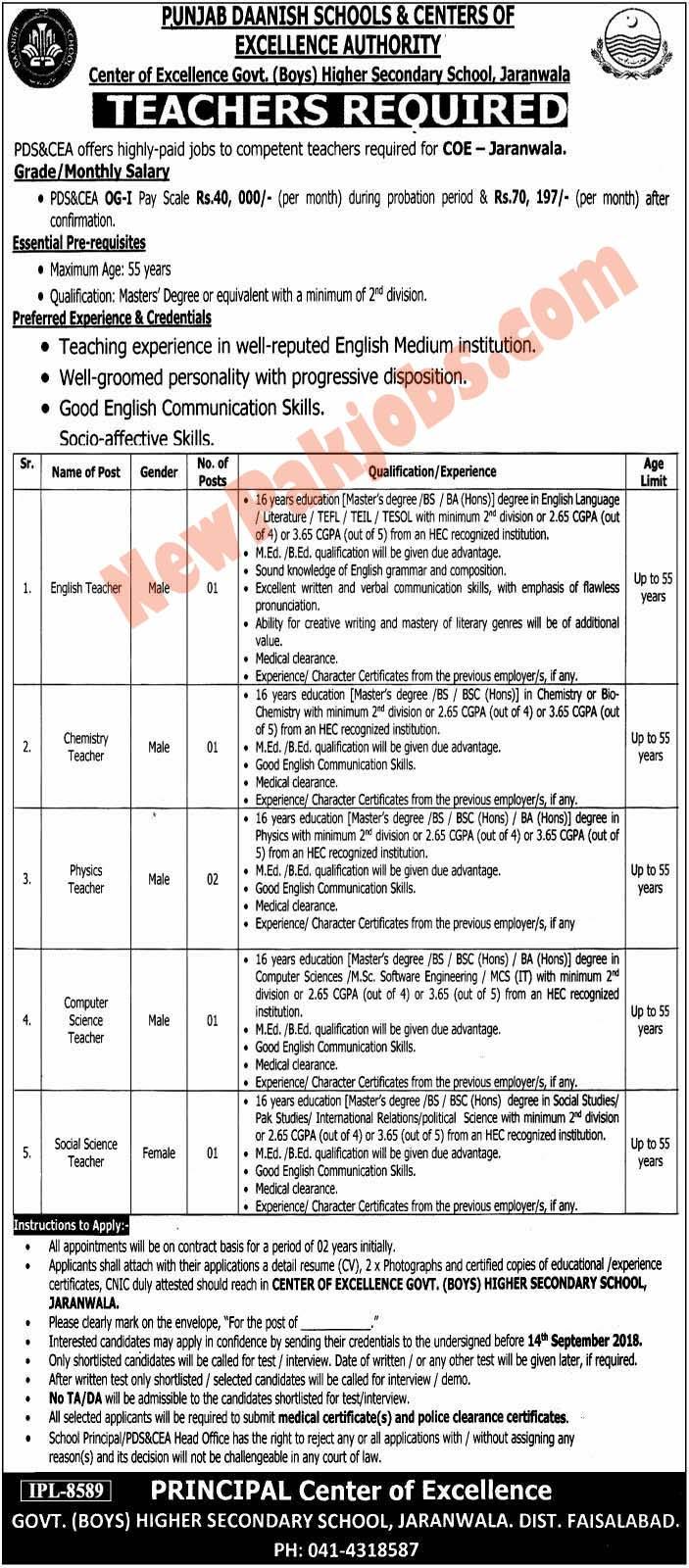 jobs in jaranwala newpakjobs.com