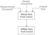 white_box