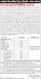 UP 15000 BTC Sonbhadra Cut off