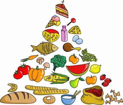 5 Makanan Diet Yang Termasuk Kategori Makanan 4 Sehat 5 Sempurna