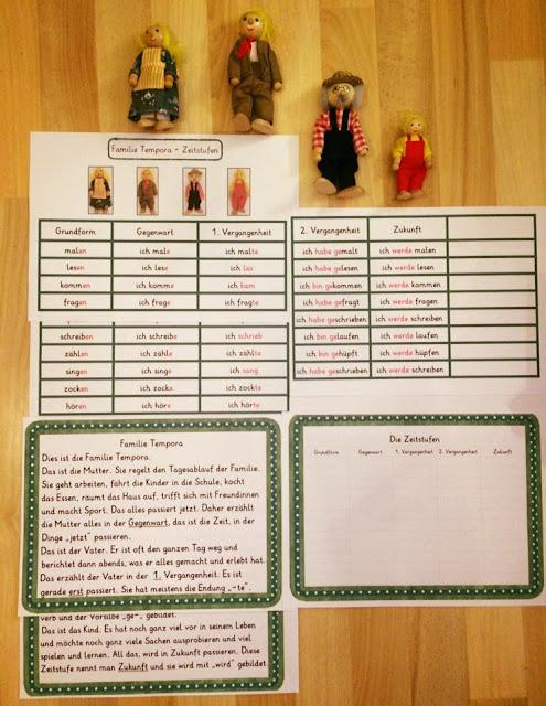 Adventskalender 1. Türchen: Zeitstufen - Die Familie Tempora